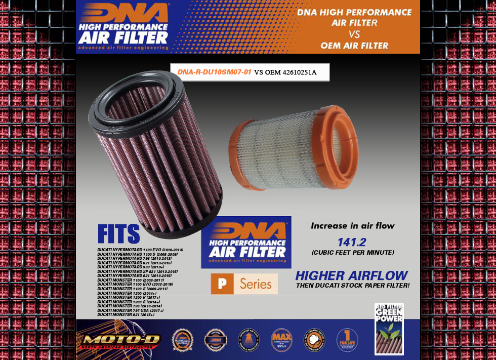 DNA air filters are far superioir to stock oel ducati paper filters