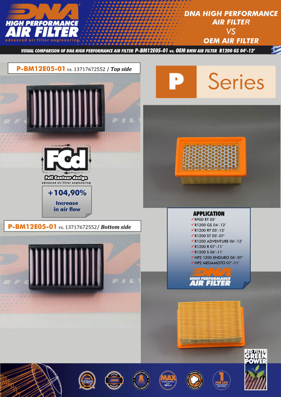 DNA Filters have superior airflow compared to stock bmw oem filters