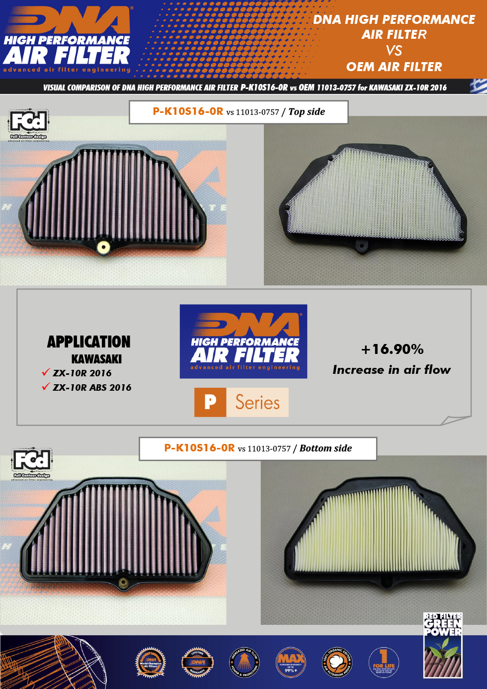high flow air filter for zx-10r
