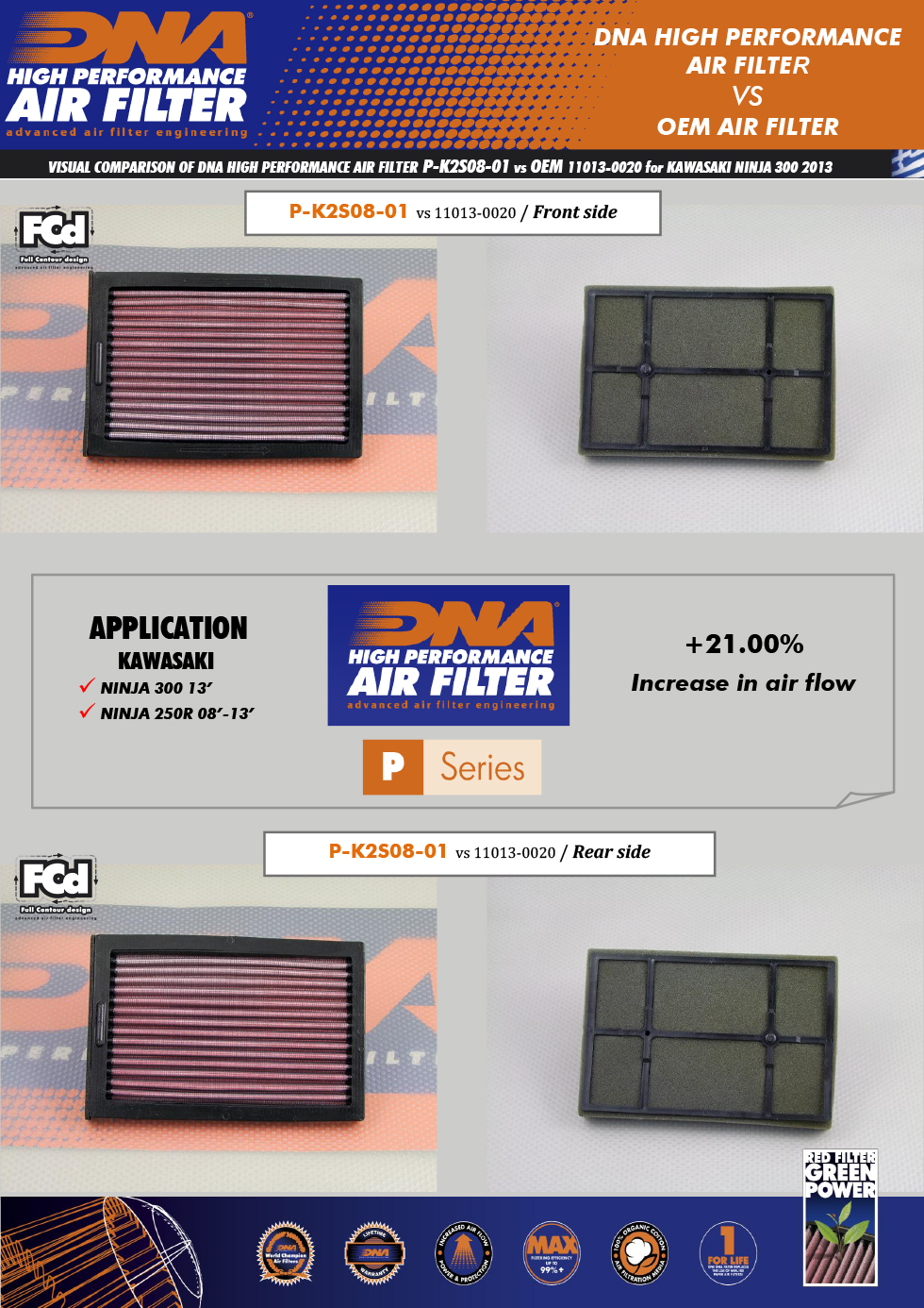 high flow air filter for kawasaki ninja