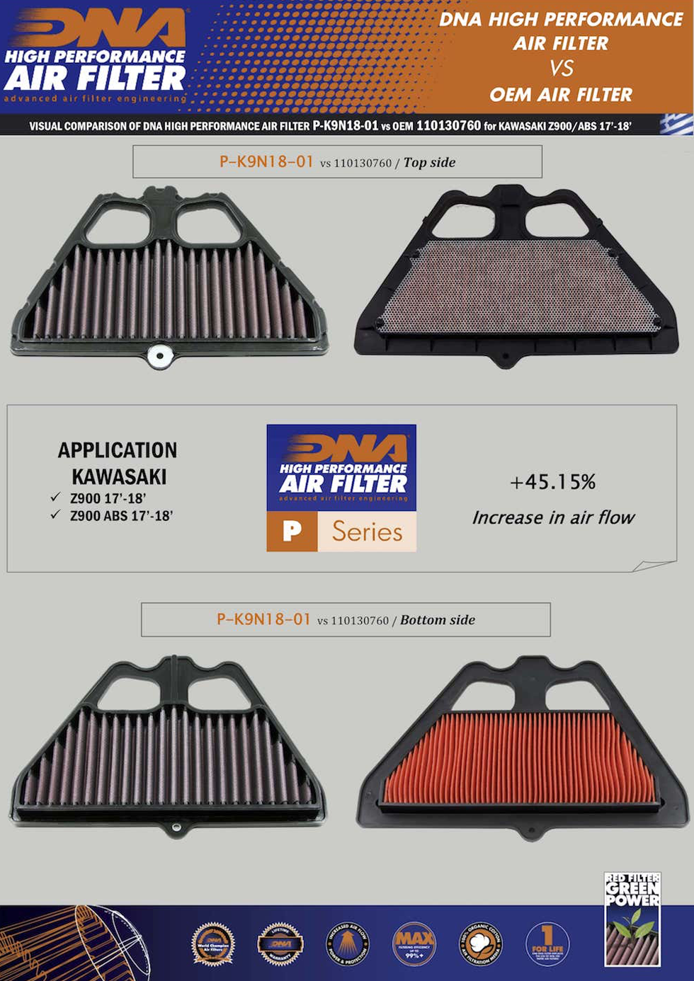 high flow air filter for z900