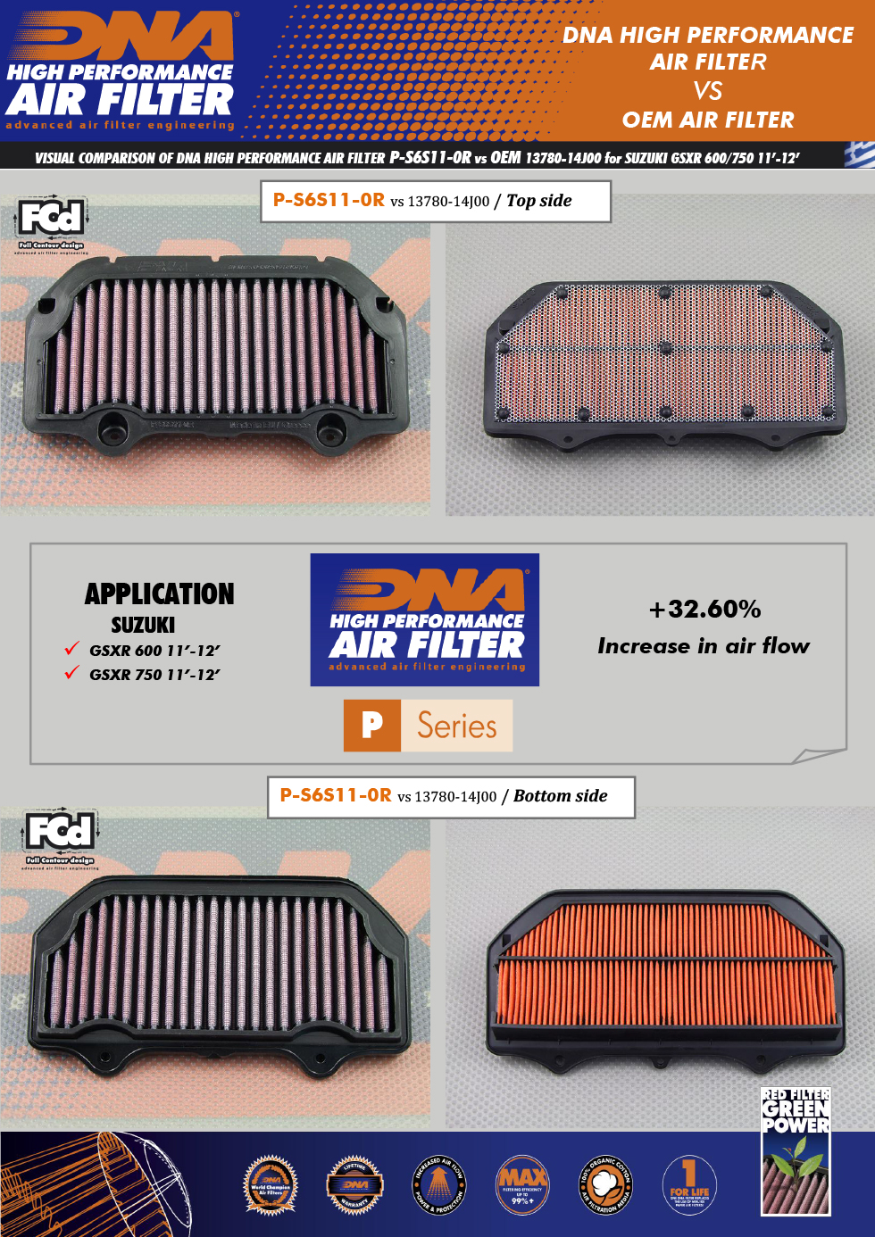 high flow air filter for gsx-r
