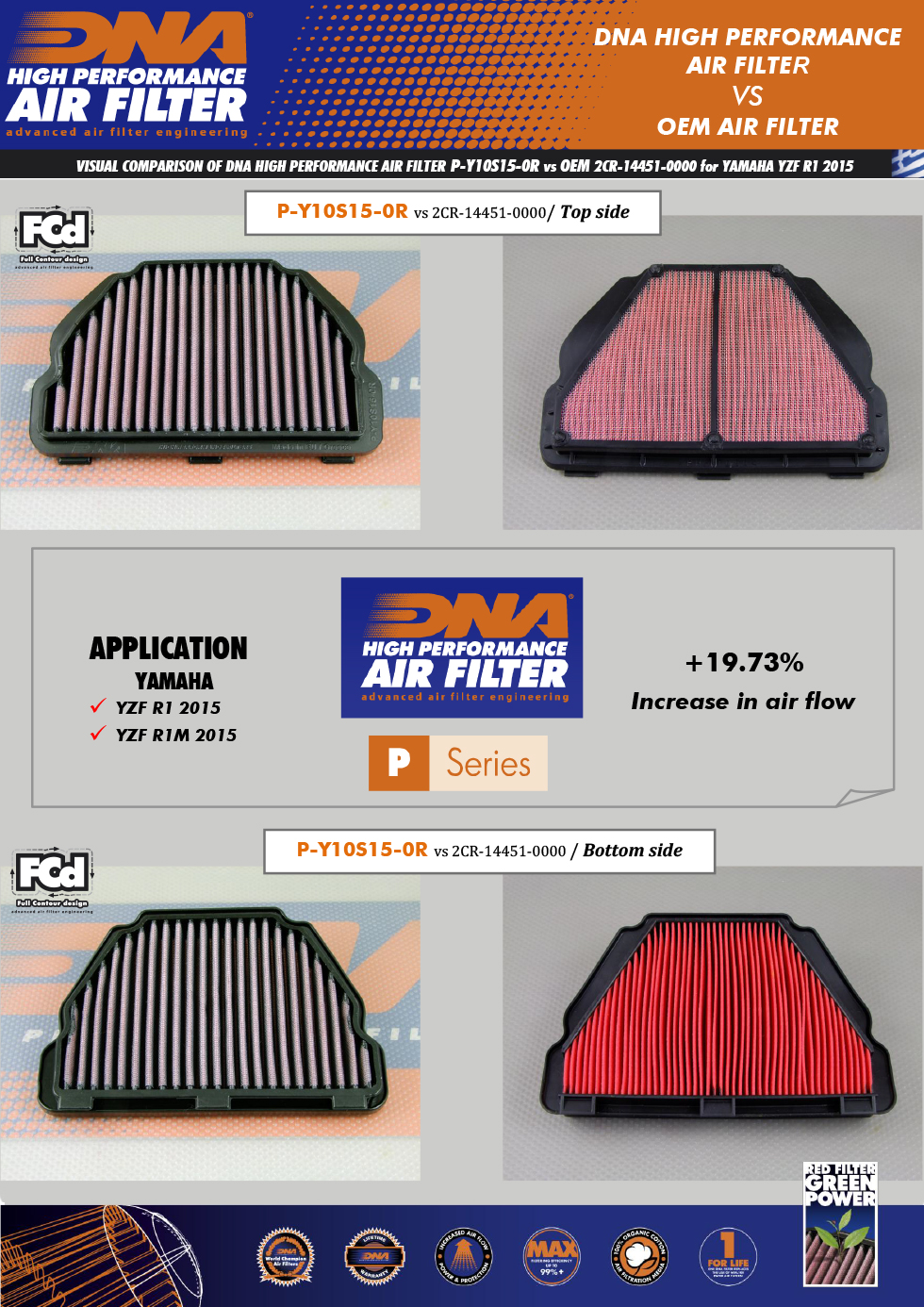 high flow air filter for r1