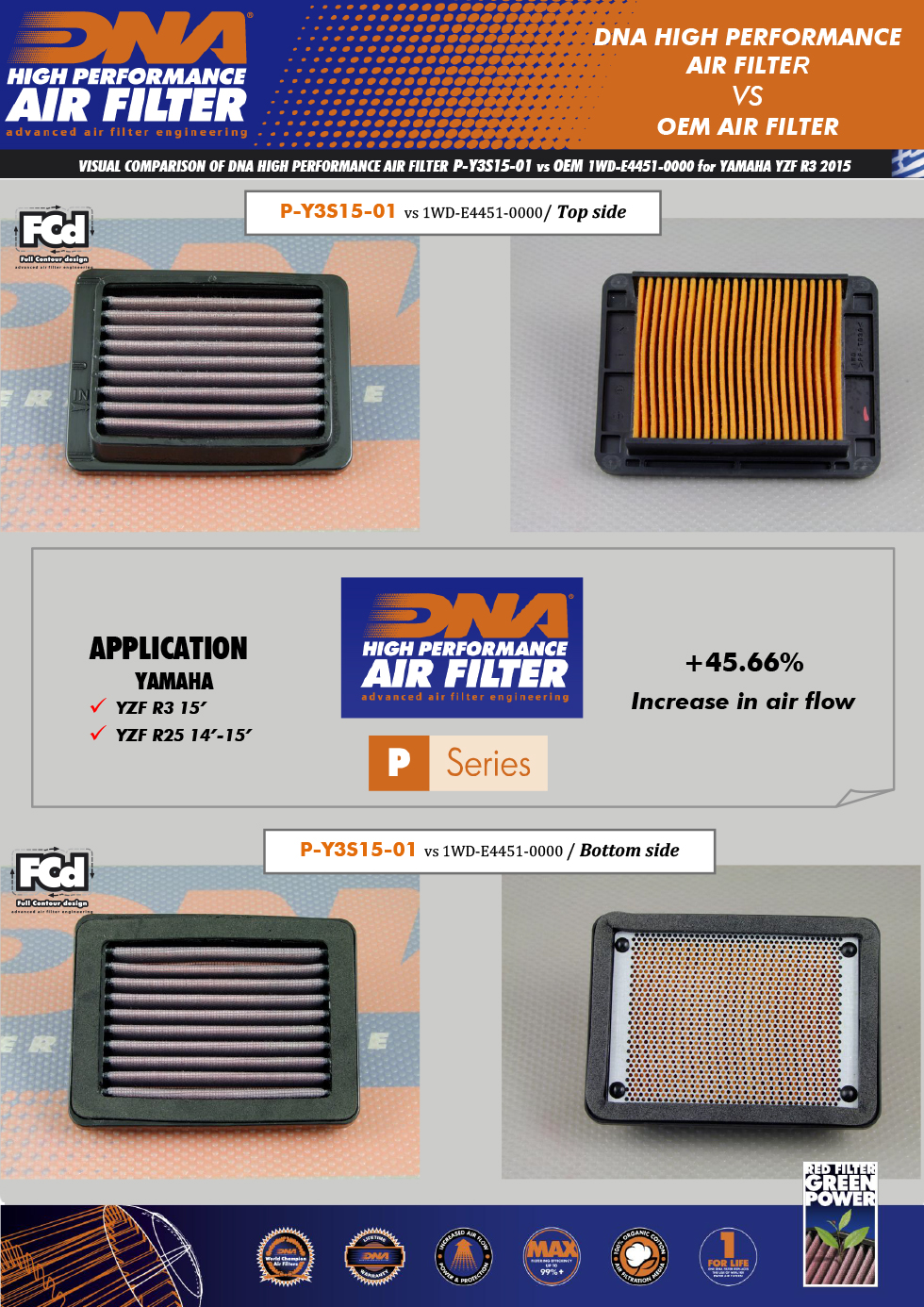 high flow air filter for r3