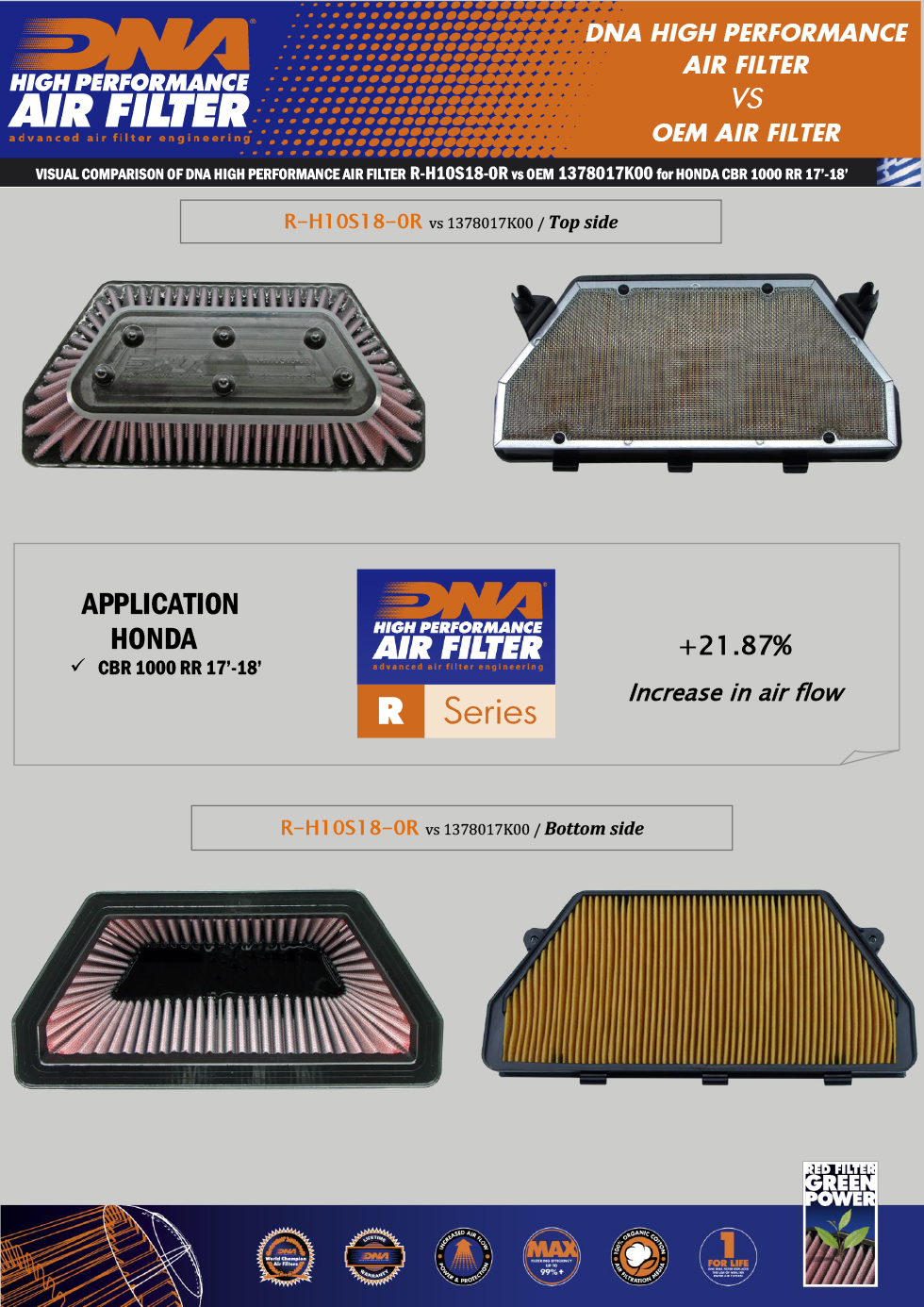 high flow air filter for honda cbr