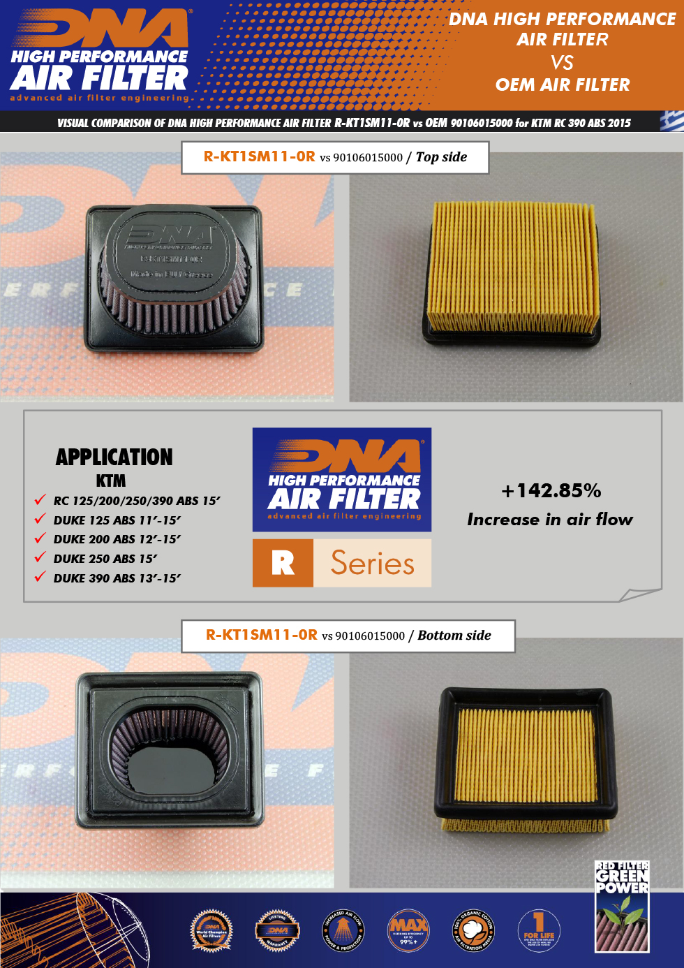 high flow air filter for ktm