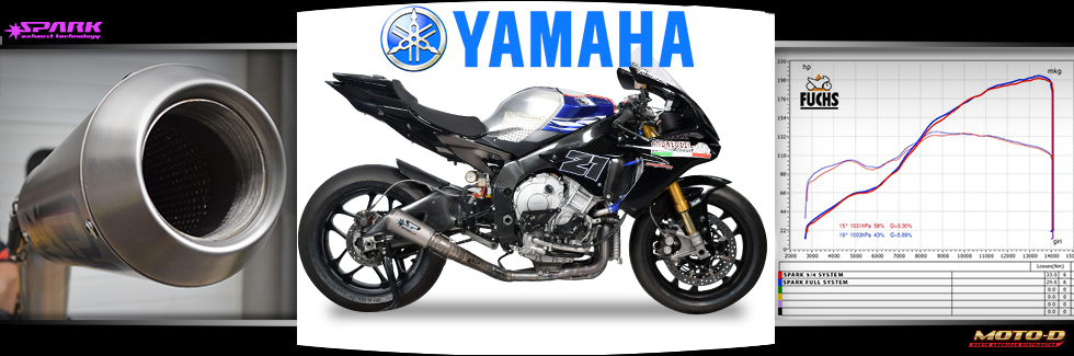 best exhaust for yamaha r1