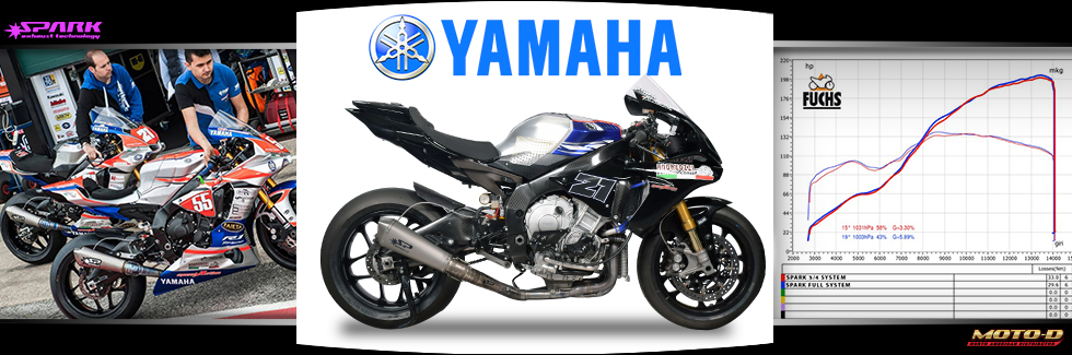 top rated sportbike exhaust