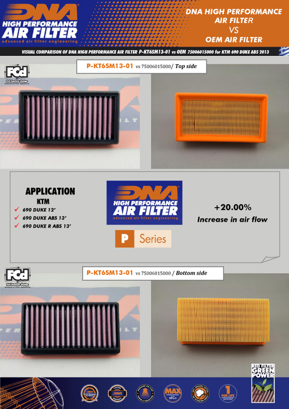 high flow air filter for ktm