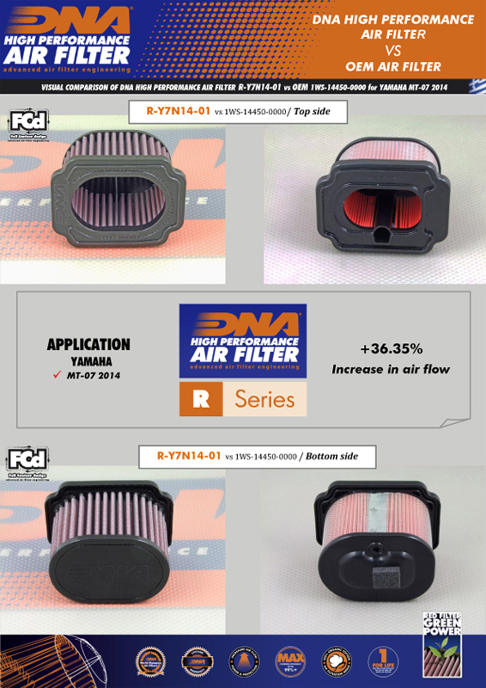 high flow air filter for mt07