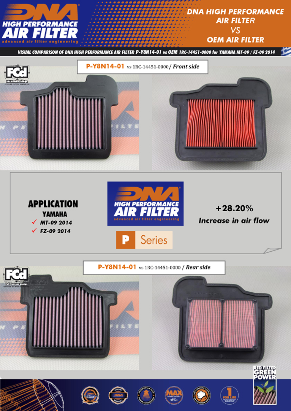 high flow air filter for mt-09