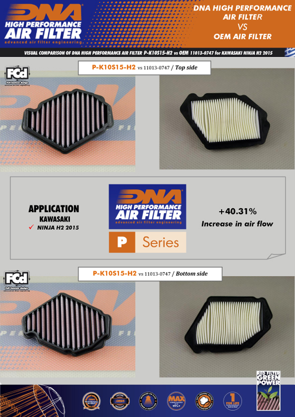 DNA air filters are far greater then the stock kawasaki paper air filters