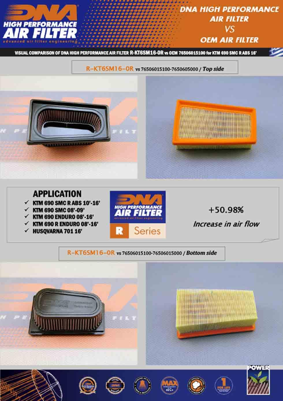 dna air filter for ktm 690