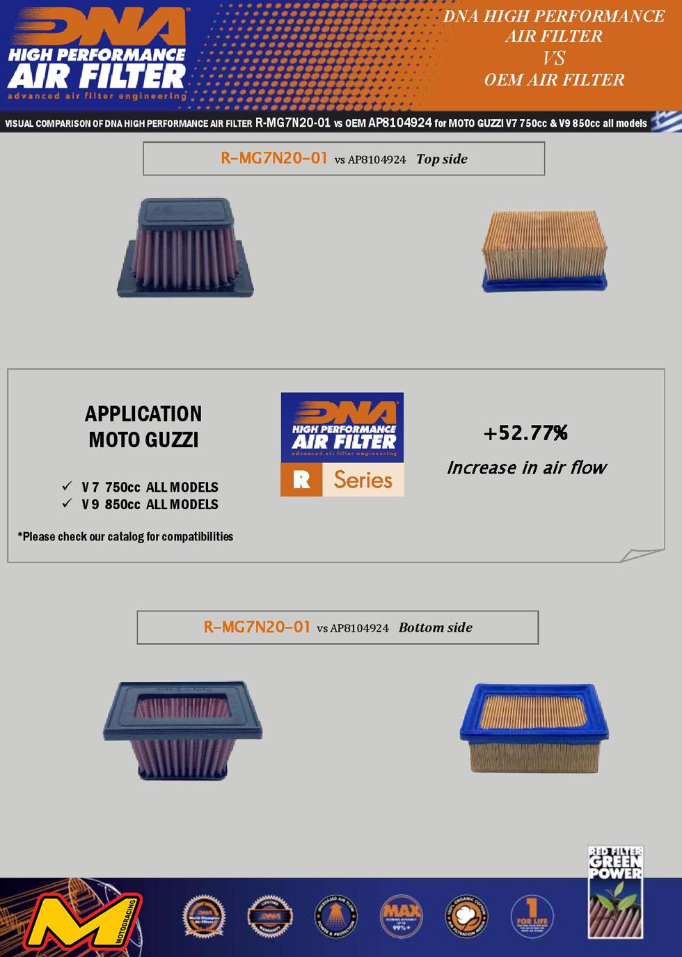 MOTO Guzzi Race Air Filter