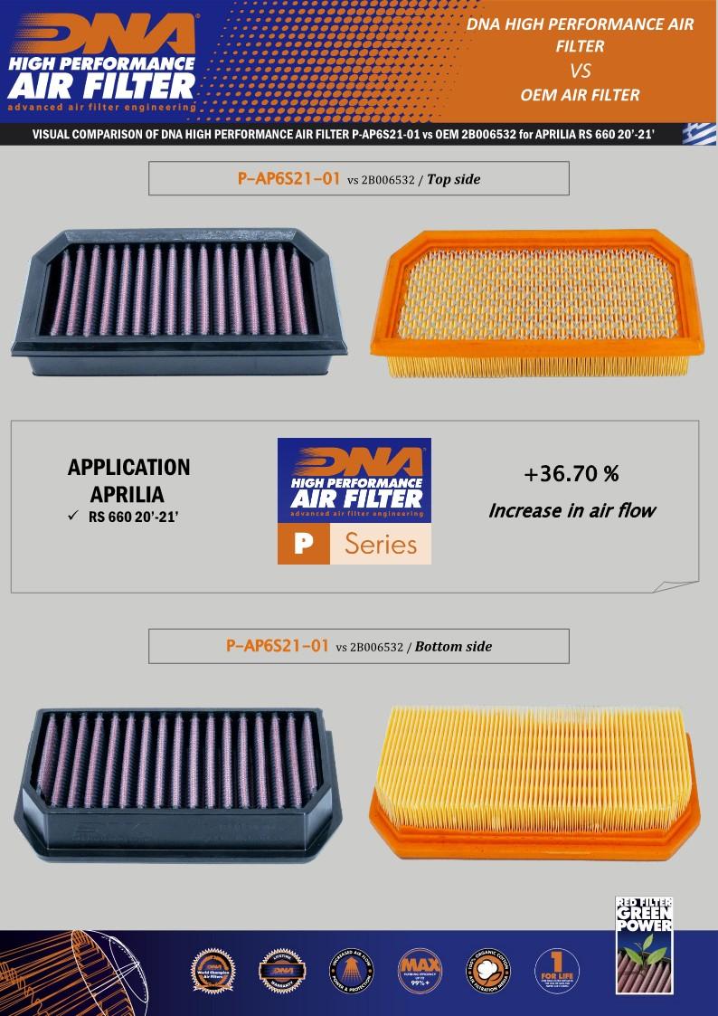 visual-comparison-of-p-ap6s21-01-vs-aprilia-2b006532-for-rs-660-20-21-1.jpg
