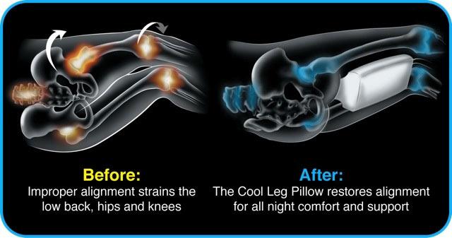 before-after-cool-leg-pillow.jpg