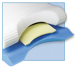 contour-cloud-3-layers-of-support-foam.jpg