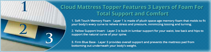 topper-layers-explanation.jpg