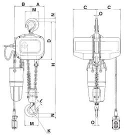 Jet 107264 - (FA-2S) 2 Ton 15' Lift 575V 3PH Electric Chain Hoist - Heavy Duty