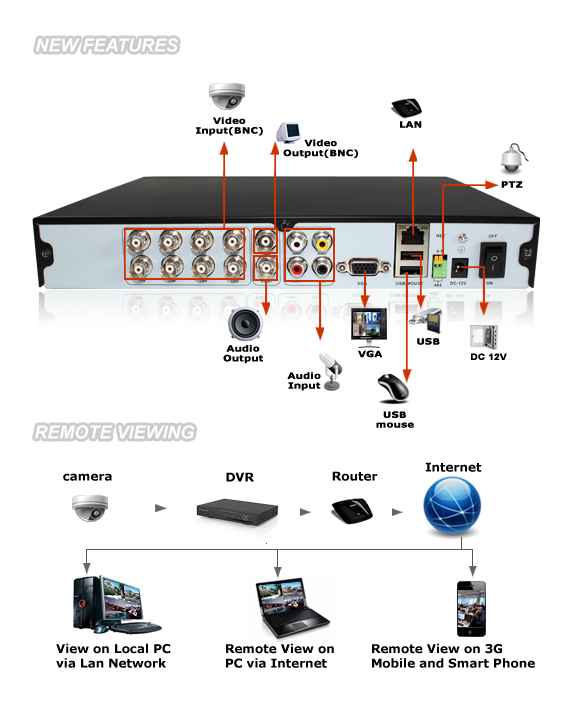 Surveillance System With 4 Bullet 4 Dome Ccd Night Vision 500gb
