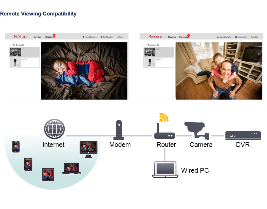 product-info-dvr-remote-viewing-diagram.jpg