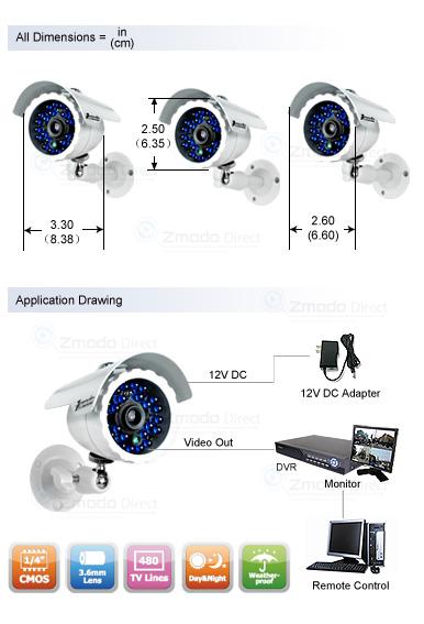 Zmodo Camera cm-c22623bg Specs