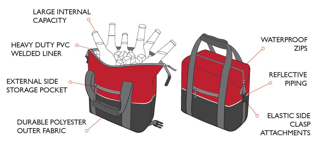 Diagram Of A Bag Wiring Airbag Schematic Fabric Cooler Ezydog Promo Item Canoe