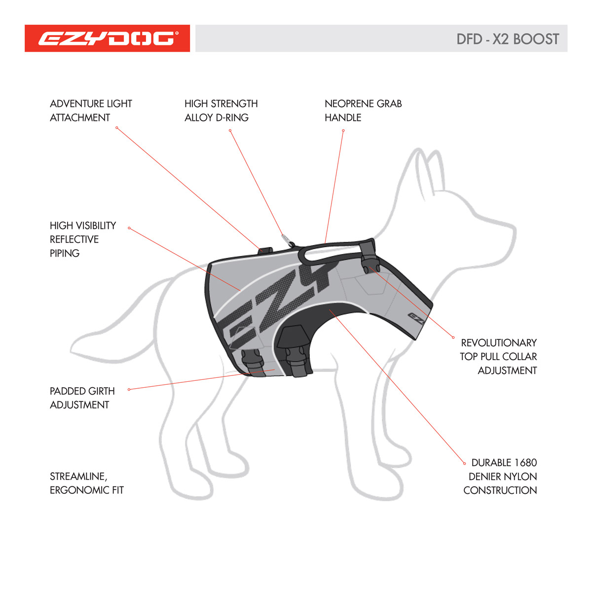 dfd-x2-boost-dog-diagram.jpg
