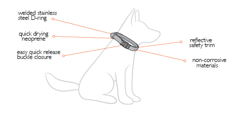 neo-collar-dog-diagram.jpg