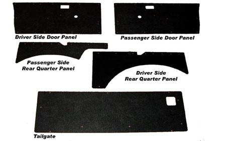 Petroworks Interior Door Panels