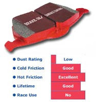 EBC Redstuff Brake Pads for Nissan 240sx