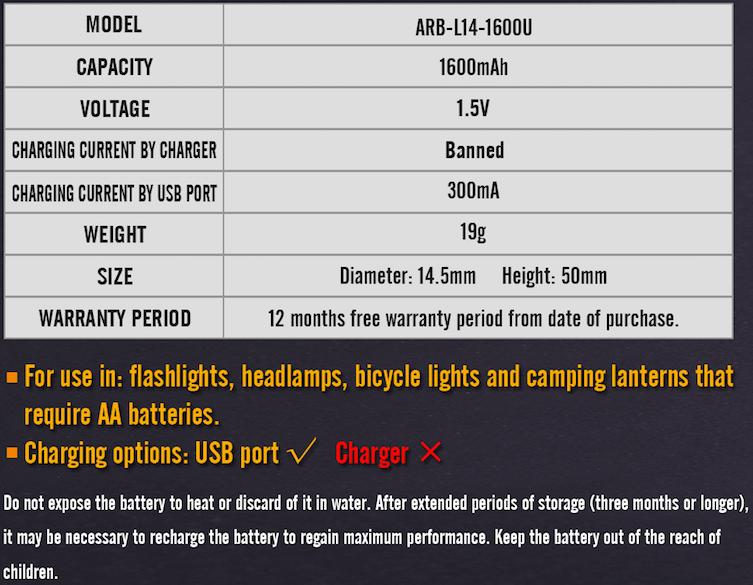 1600u-battery-chart.png