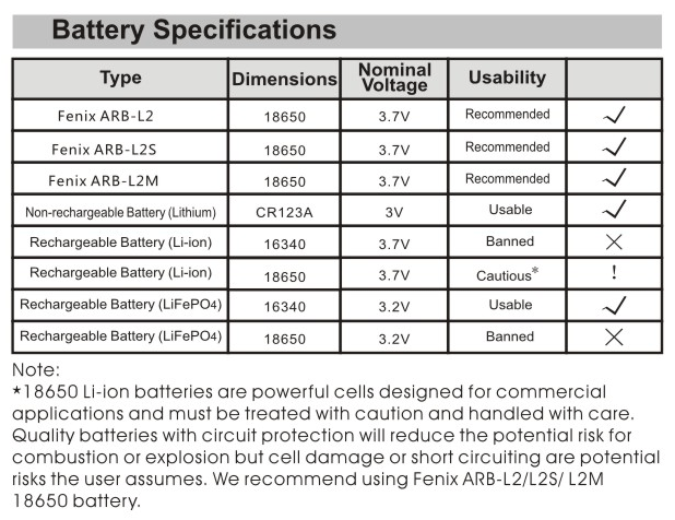 Utility sport and power sport in addition Battery Size Template 18mm Below as well E9 9B BB E6 B1 A0 in addition Batterydata further Showthread. on aa battery size chart