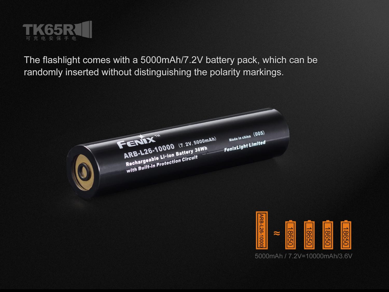 Fenix TK65R Rechargeable LED Flashlight