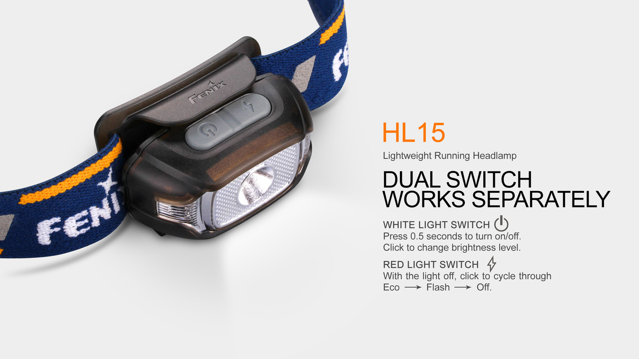 Fenix HL15 LED Headlamp