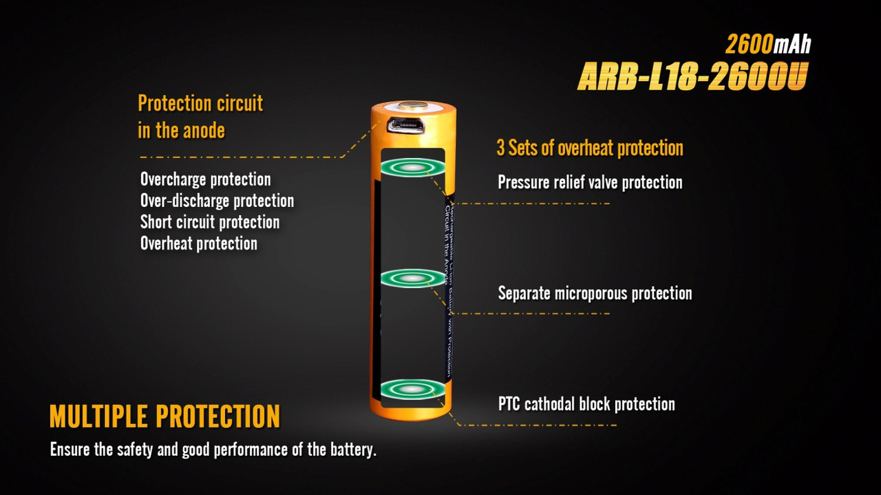 New Fenix Arb L18 2600u Usb Rechargeable Li Ion 18650 Battery Protection Circuit Images Of Order Now