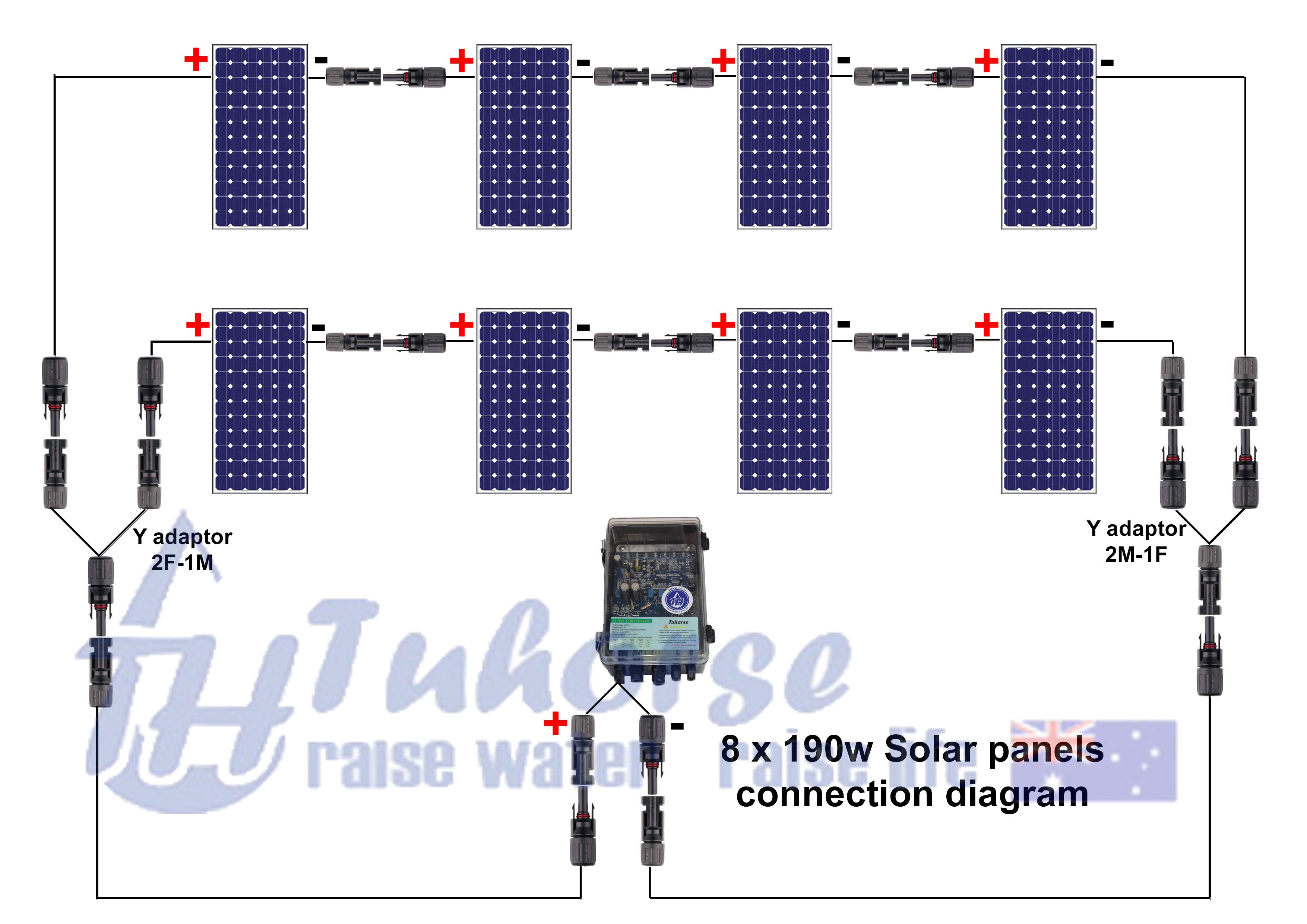 8-solar-panels-diagram.jpg
