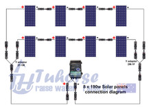 Solar Pump and Solar Panels Connection Digram