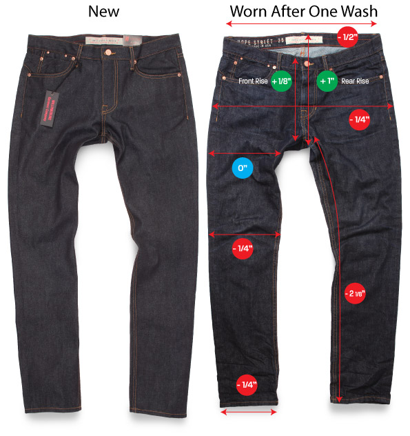 Raw denim jeans shrinkage and stretching measurements