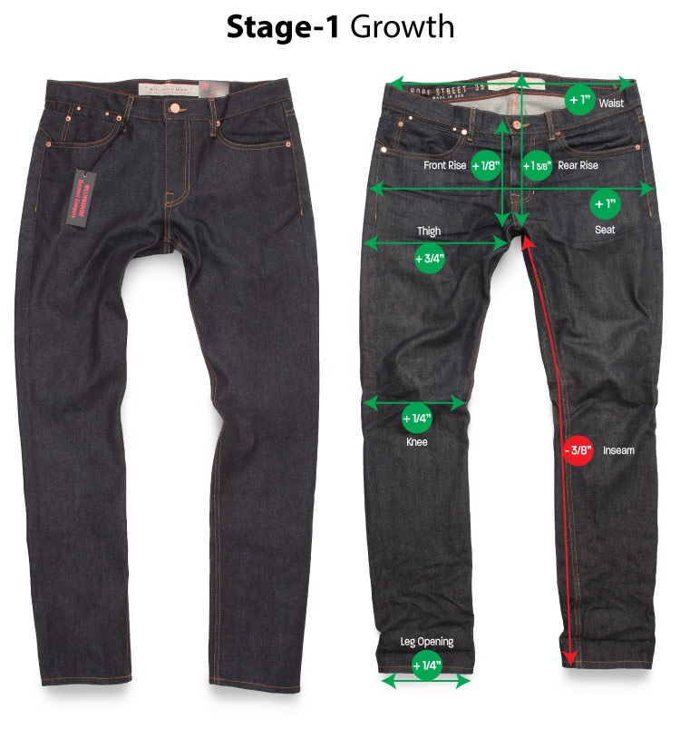 raw denim jeans stretch & growth is measured and reviewed