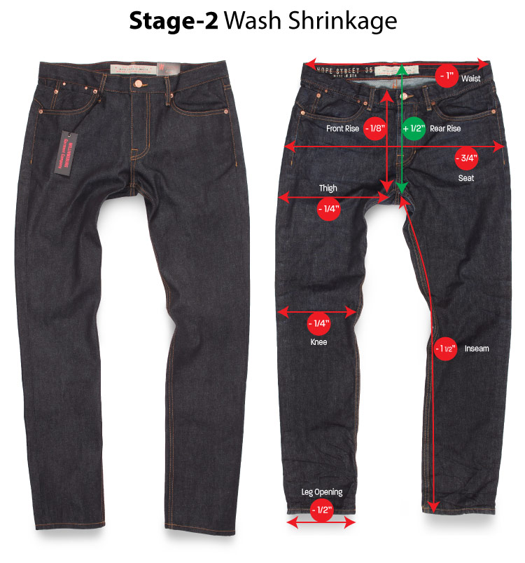 raw denim shrinkage recorded and reviewed