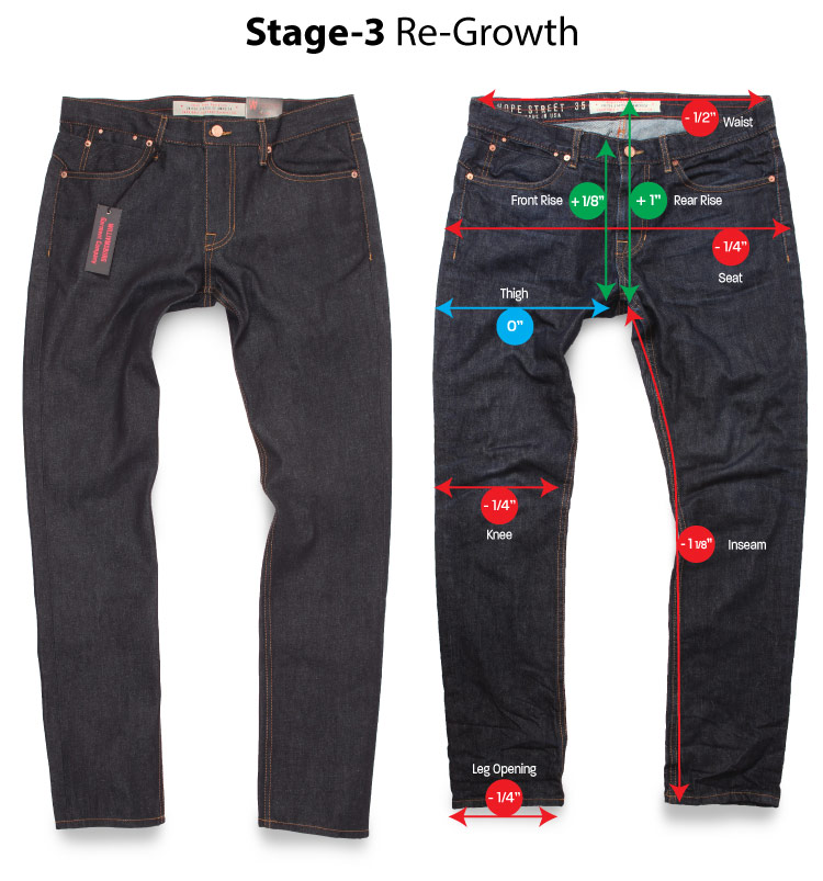 raw jeans stretching and shrinkage measured & reviewed