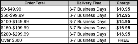 a4b491bdbf7 Shipping charges based on order s subtotal BEFORE tax. order-table.jpg