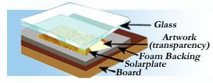 Solar Printing Plates Process