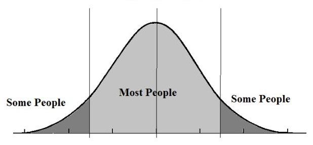 bell-curve-2.jpg
