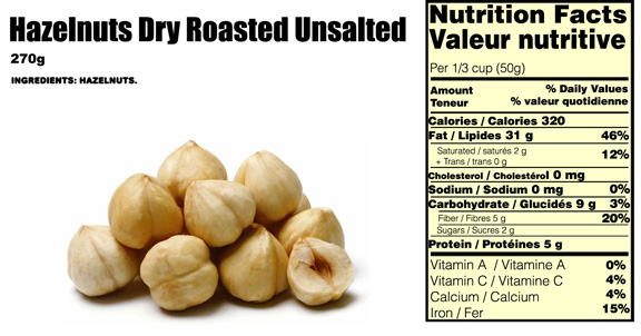 hazelnuts-nutritional