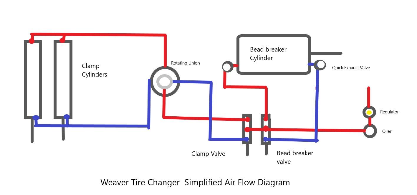 Tire Changer Wiring Diagram Rotary Switch Schematics Diagrams 2 Circuit Weaver Troubleshooting Rh Derekweaver Com 16 Position