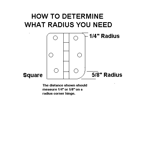 determine-radius-coner.jpeg