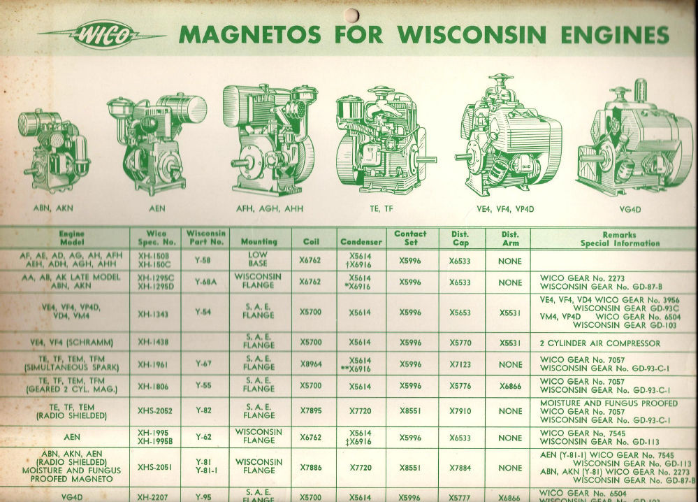 wisc-wall-chart-1955-skinny-p1.png