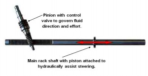 au-falcon-rack-pinion-internal-view.jpg